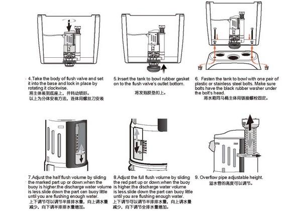 1、对于水箱材质的问题,最好的解决办法就是将马桶水箱拆分开来,一个一个逐一进行检查看是马桶水箱里面的零件是否完好,如果有一些零件坏了的话,能修则修,对于不能修的最好就进行更换,如果对于太过劣质的抽水水箱,烂得比较多的,建议更换整个水箱了,以免带来更严重的后果。   2、对于马桶下水管的问题的解决办法就是仔细检查马桶与下水管接口处,是不是松动了,或者是管道烂了,这时候,如果是管道烂了就需要重新更换管道,如果是,没接好,就需要从新用一些铁丝之类的或者在外面去买一些可以将其固定的材料,将其固定好即可。