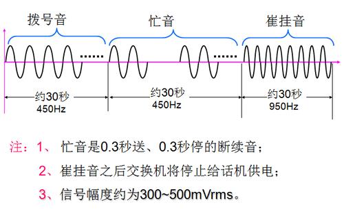 电路 电路图 电子 设计 素材 原理图 500_315