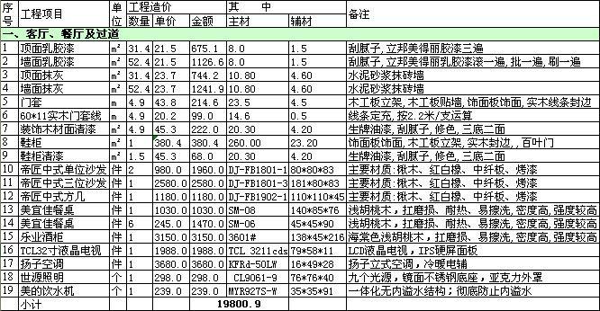 2014年家庭装修预算表