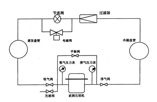 新国标对中间继电器的定义是k,老国标是ka.一般是直流电源供电.