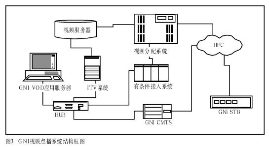 在内部调谐器的输入端取出全电视模拟信号,外引出一个电视插座,再接