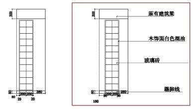 【玻璃砖尺寸】玻璃砖的用途有哪些